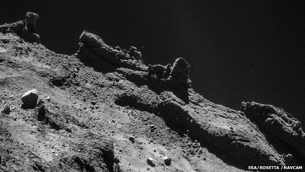 Organic Molecules found on surface of Comet 67P.